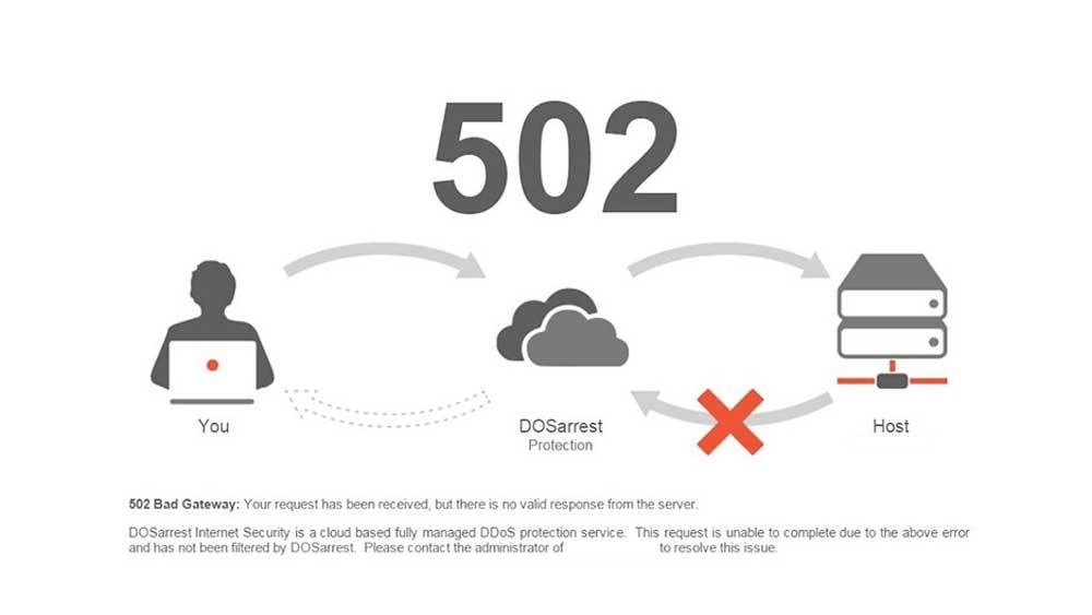 502-gateway-error-hatasi