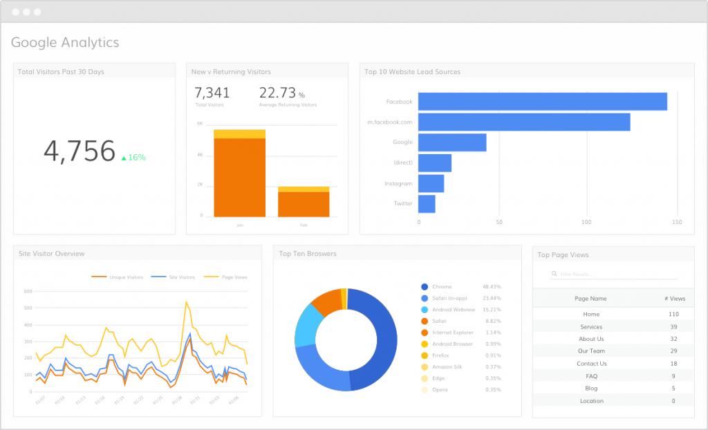 analytics-anlik-veriler