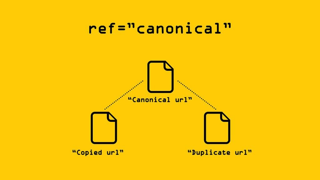 rel-canonical-tag-1024x576