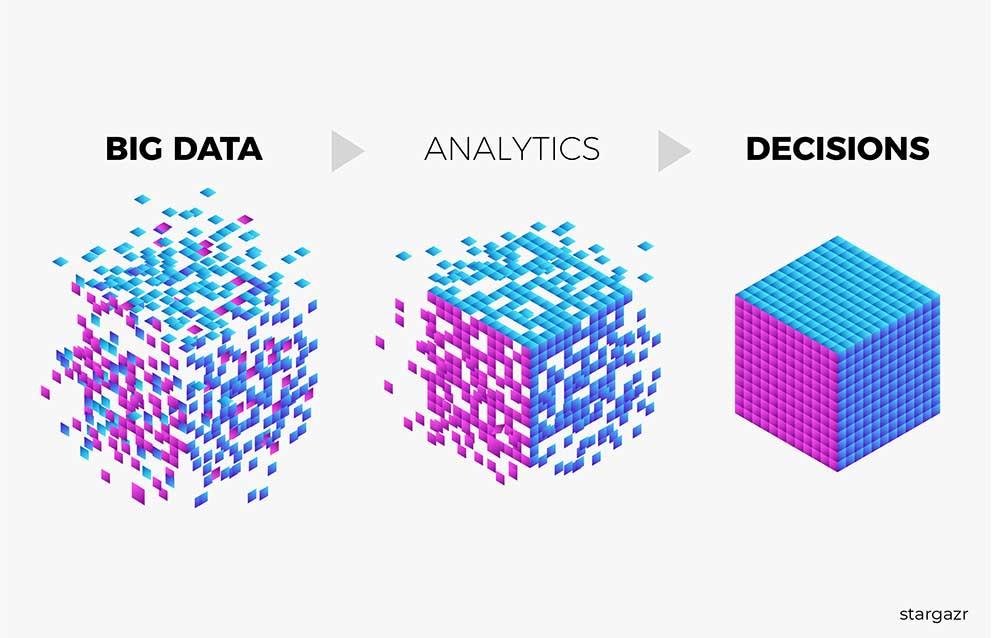 veri-analizi-ne-ise-yarar