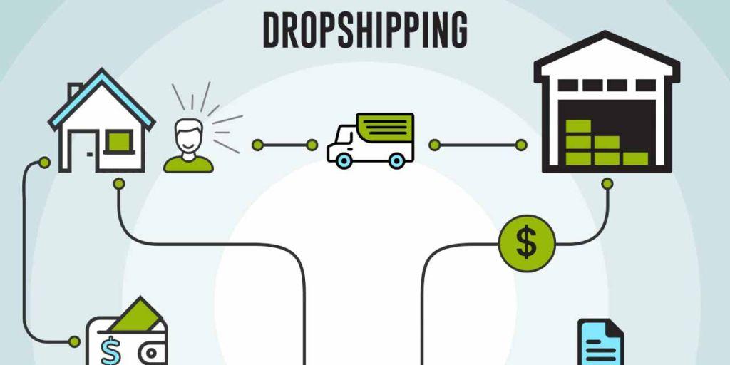 Dropshipping-nasil-yapilir