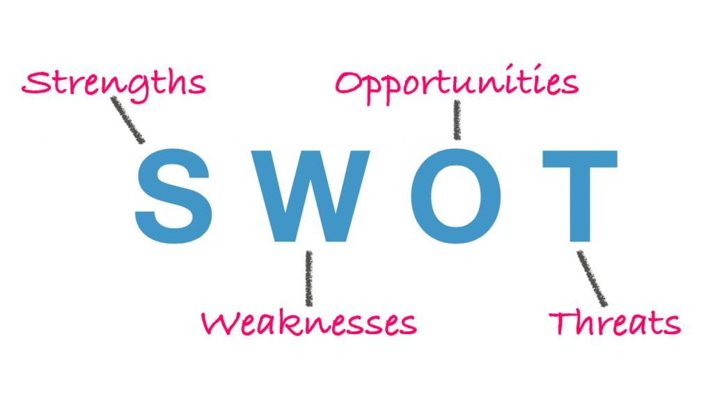 SWOT-analizi